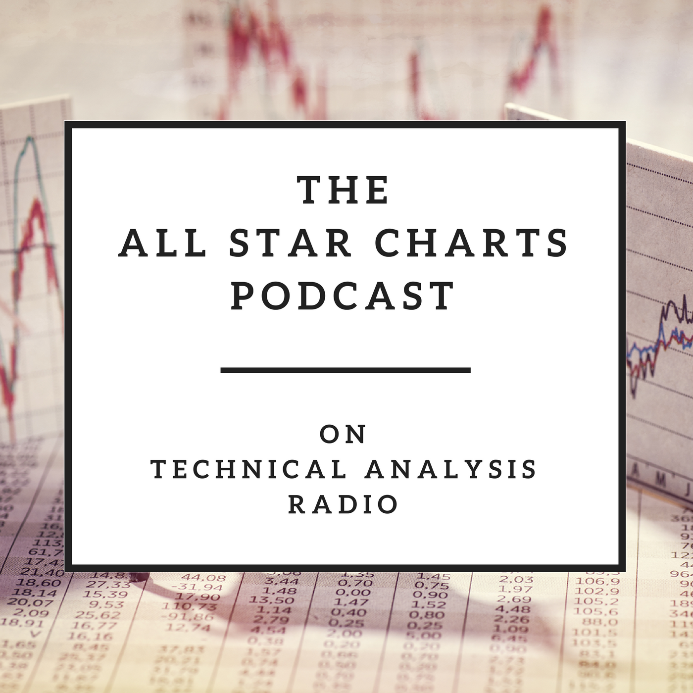 The Allstarcharts Podcast on Technical Analysis Radio: Current Market Analysis For Traders